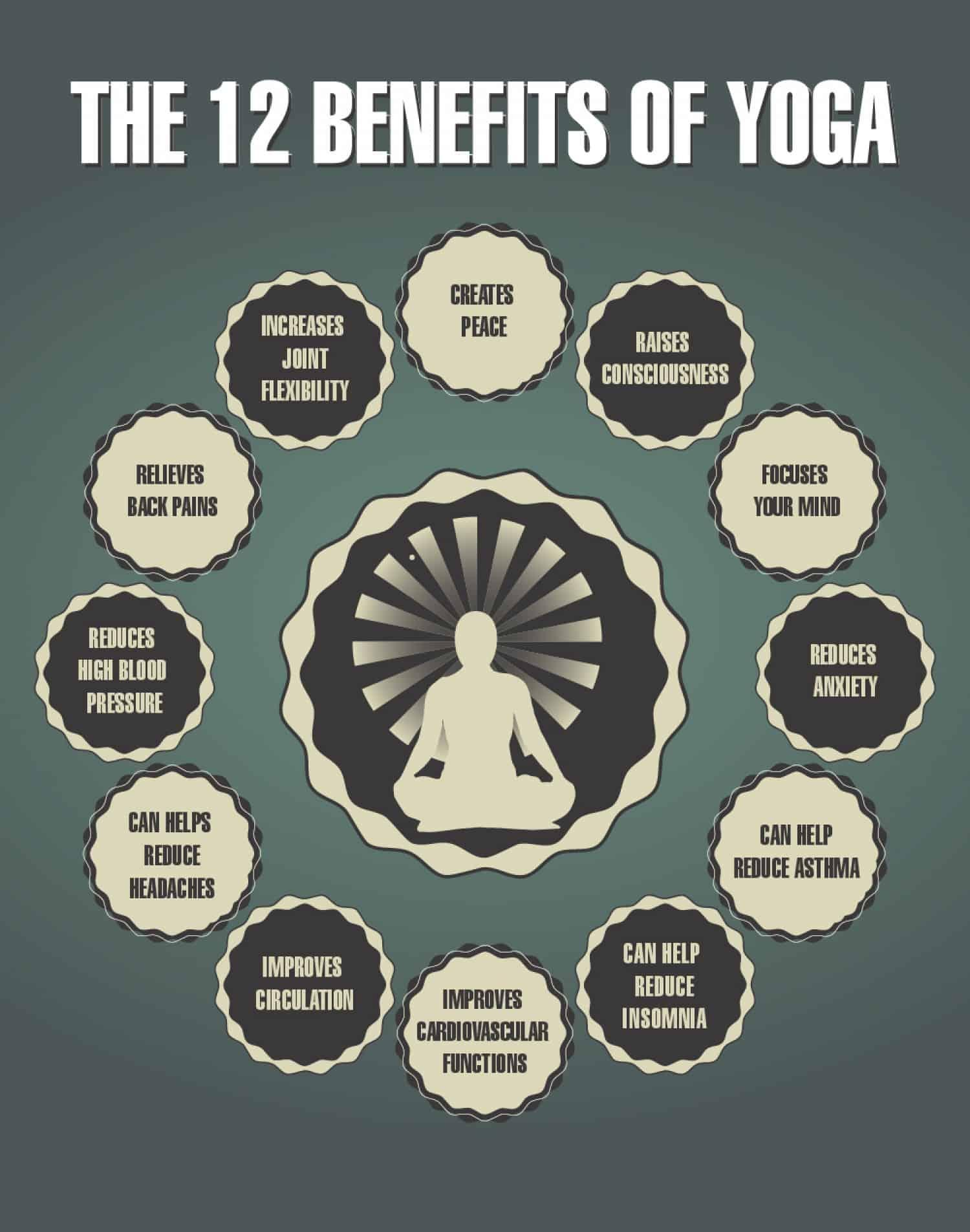 Les 12 benefices du yoga